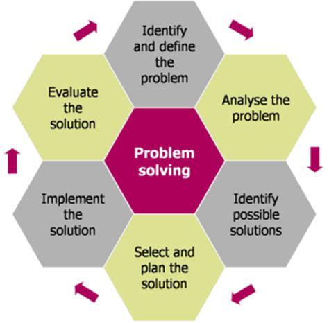 7 Steps for Resolving Customer Complaints - Lifehack